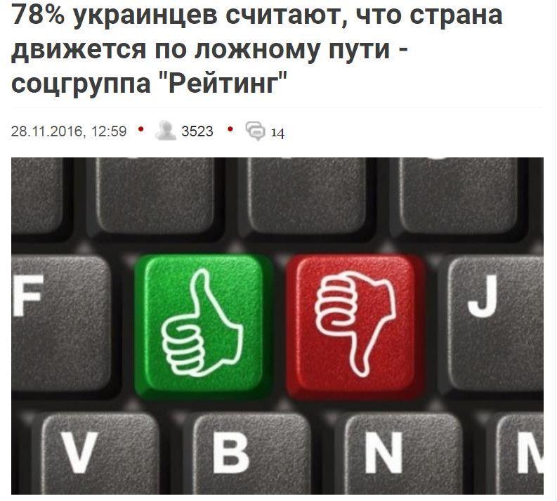 Подавляющее большинство украинцев считает, что страна идет по ложному пути