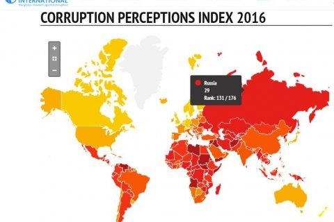 Иносми: В России и на Украине одинаковый уровень коррупции