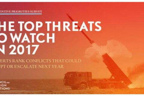 Главной угрозой 2017 года в США назвали конфронтацию между НАТО и Россией
