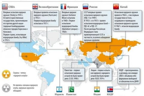 Иносми: Евросоюз как ядерная держава?