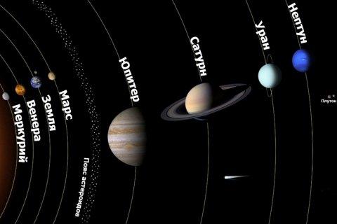 Четверть россиян считает, что Солнце вертится вокруг Земли