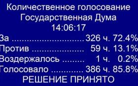 Госдума голосами единороссов приняла пенсионную реформу в основном чтении
