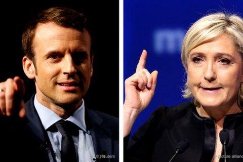 Во второй тур выборов президента Франции вышли Эмманюэль Макрон и Марин Ле Пен
