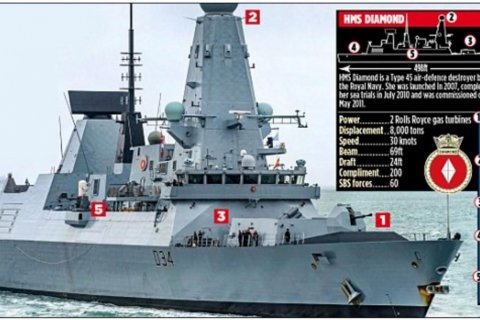 Британский эсминец направляется в Черное море